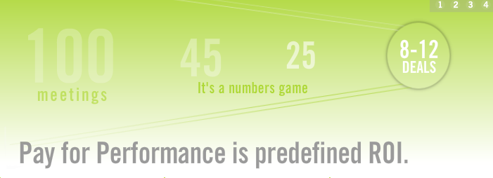 Pay for Performance is predefined ROI.